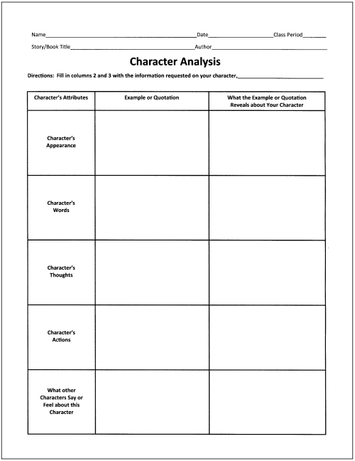 Ap Literature Character Analysis Essay