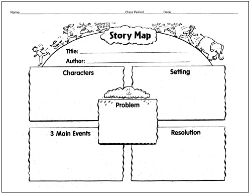 25 Language Arts Graphic Organizers for You and Your Kids