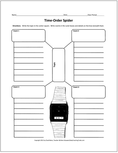 planning essays graphic organizers for teaching writing ielts essay