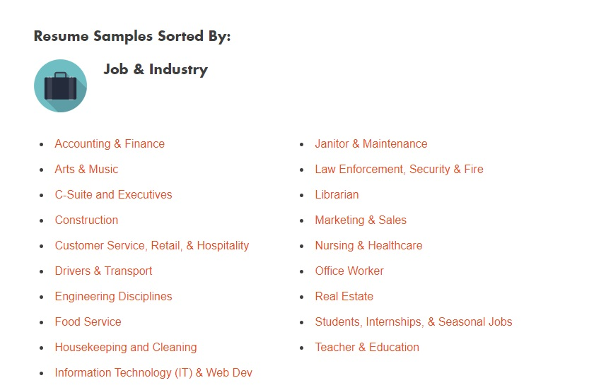 10+ Tools and Resources to Write the Perfect Resume - What A Resume Should Look Resume