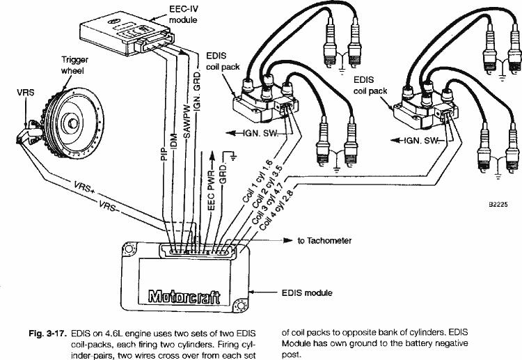 ford contour coil diagram