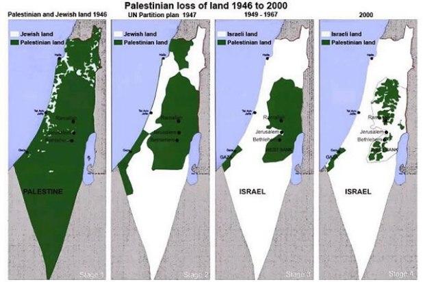 Ilustrasi - Peta Palestina terjajah dari waktu ke waktu. (inet)