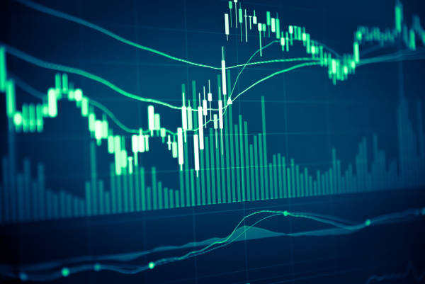 Technical Analysis 101-Beginners Guide  Trading Methods and