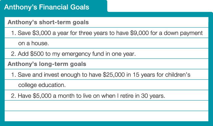 Anthony\u0027s Financial Goals - Building Wealth Online - Dallas Fed