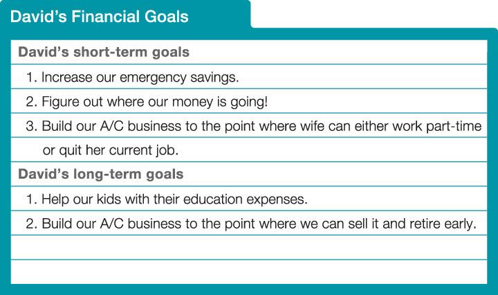 David\u0027s Financial Goals - Building Wealth Online - Dallas Fed
