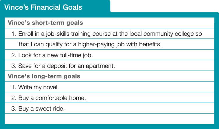 Vince\u0027s Financial Goals - Building Wealth Online - Dallas Fed