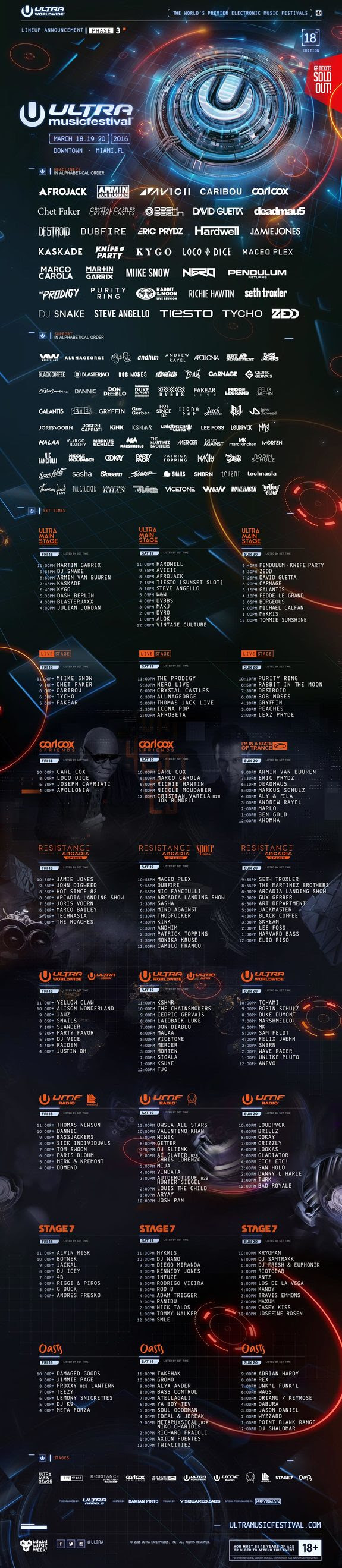 The final lineup and set times for the 2016 edition of Ultra Music Festival.