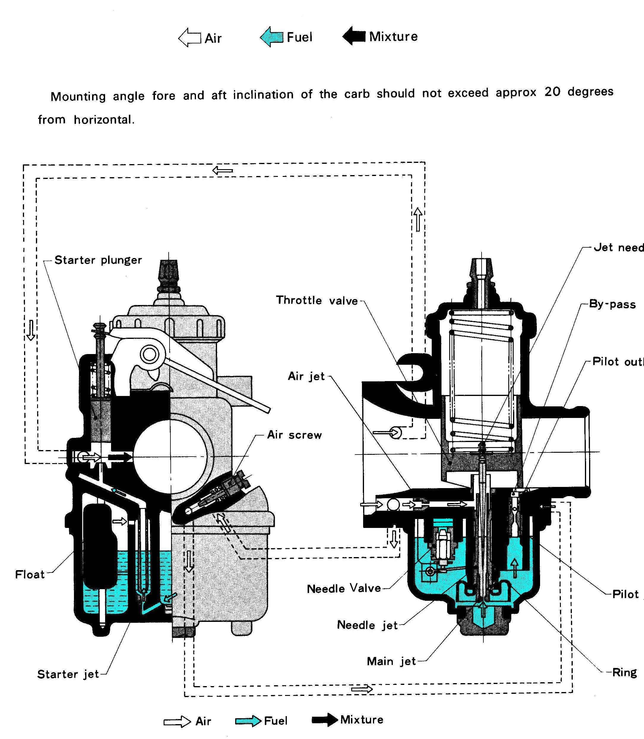 larson boat wiring diagram