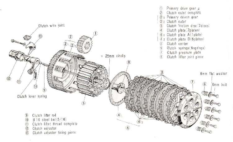 motorcycle clutch schematic