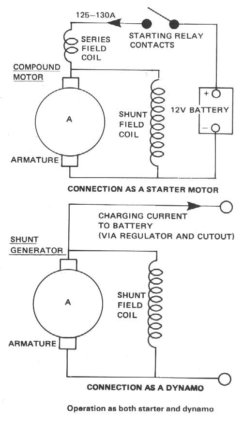 Hitachi Starter Motor Wiring Diagram Schematic Diagram