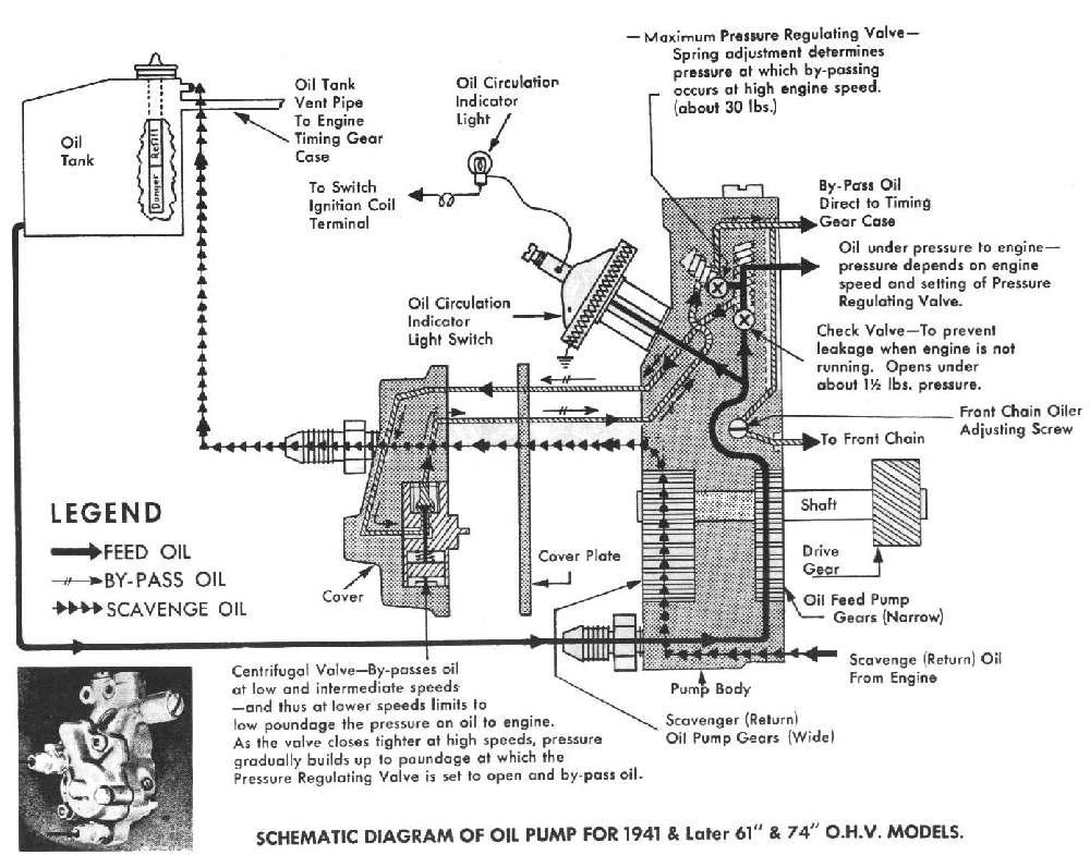 qiye 125cc engine wiring diagram