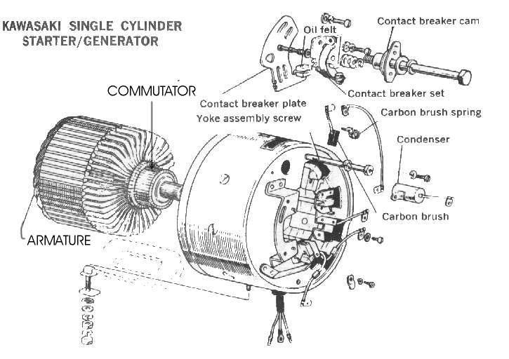 generator starter wiring diagram