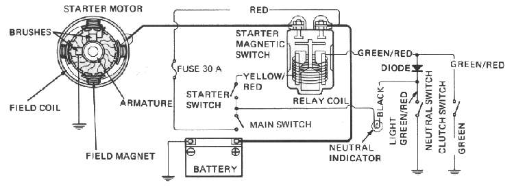 electric motor starter wiring diagram