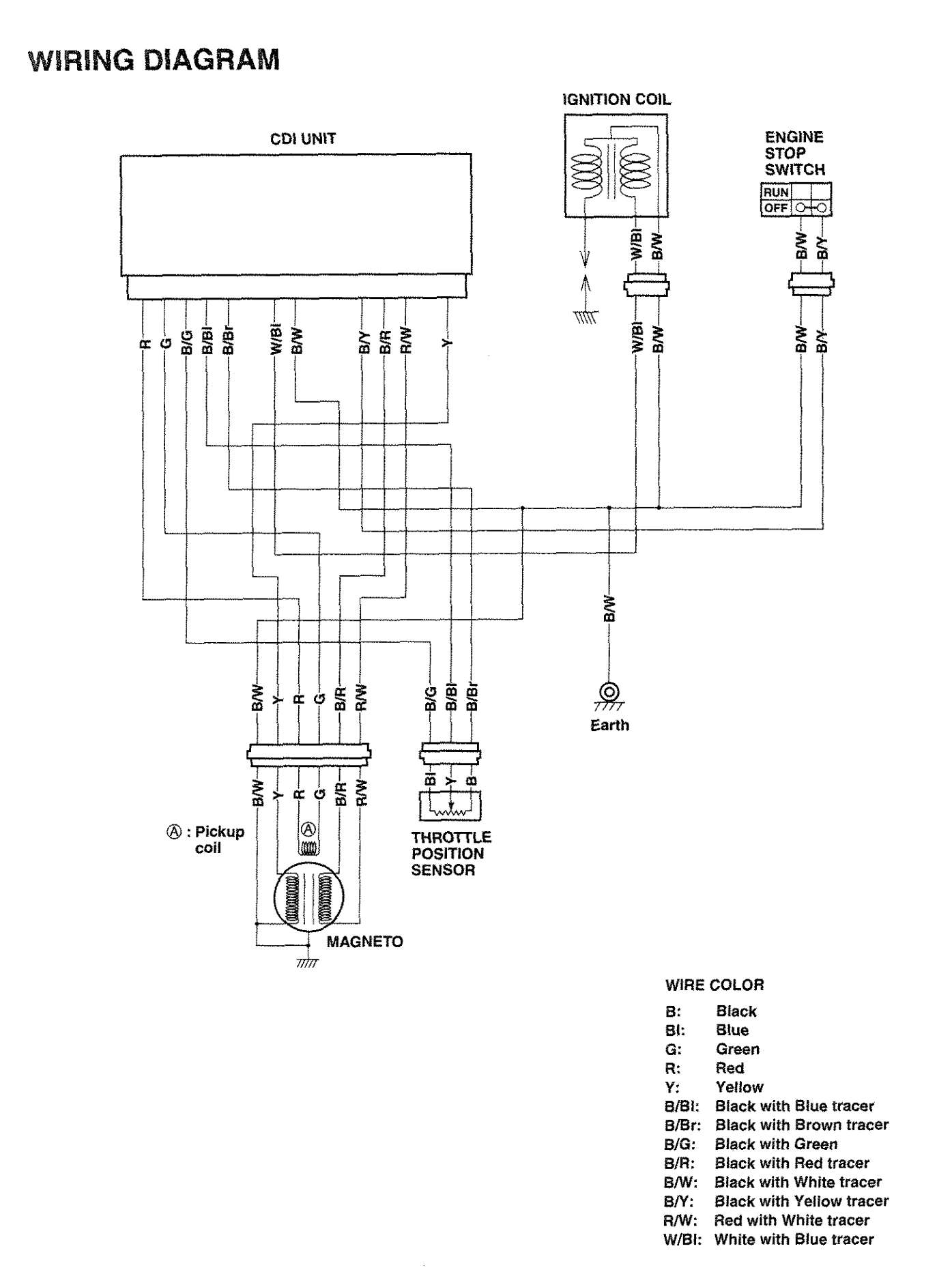 bmw wiring diagrams