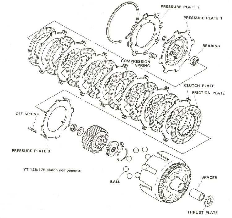 yfm660r wiring diagram