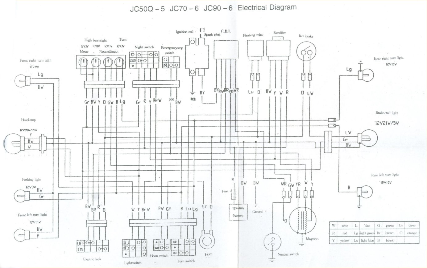 honda monkey wiring diagram