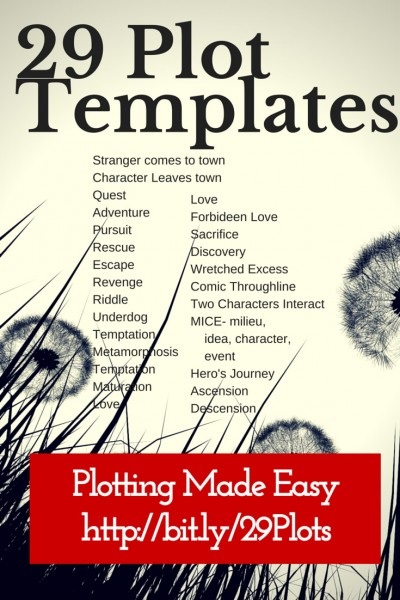 29 Plot Templates Know the Readers Expectations Before you Bust Them - book outline template