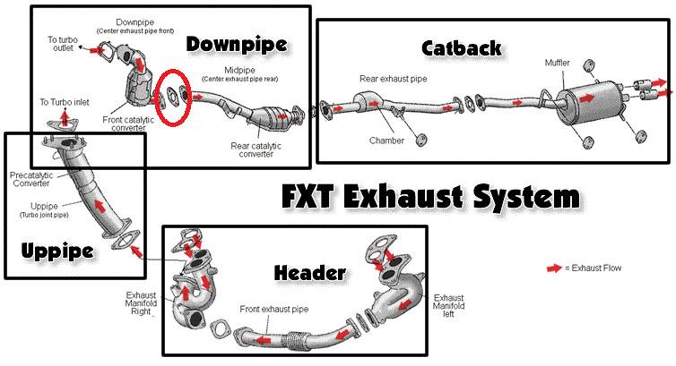 subaru wrx exhaust diagram