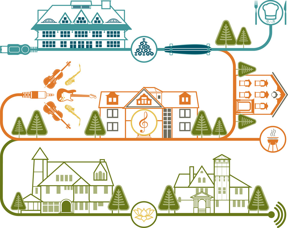 Champlain College Infographics \u2013 Residential Life  Career Path - life career