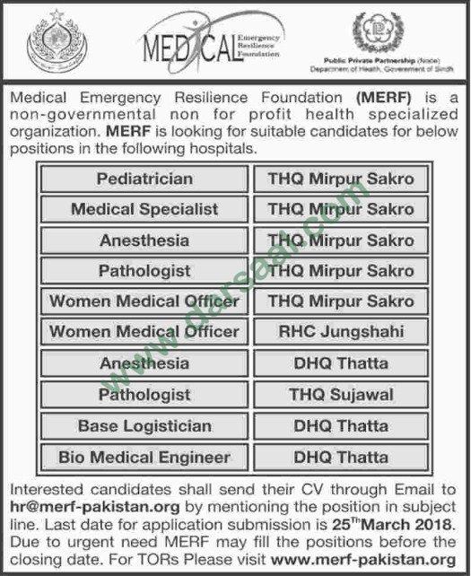 Medical Officer, Pathologist, Biomedical Engineer Jobs In Thatta, 15 - biomedical engineering job description