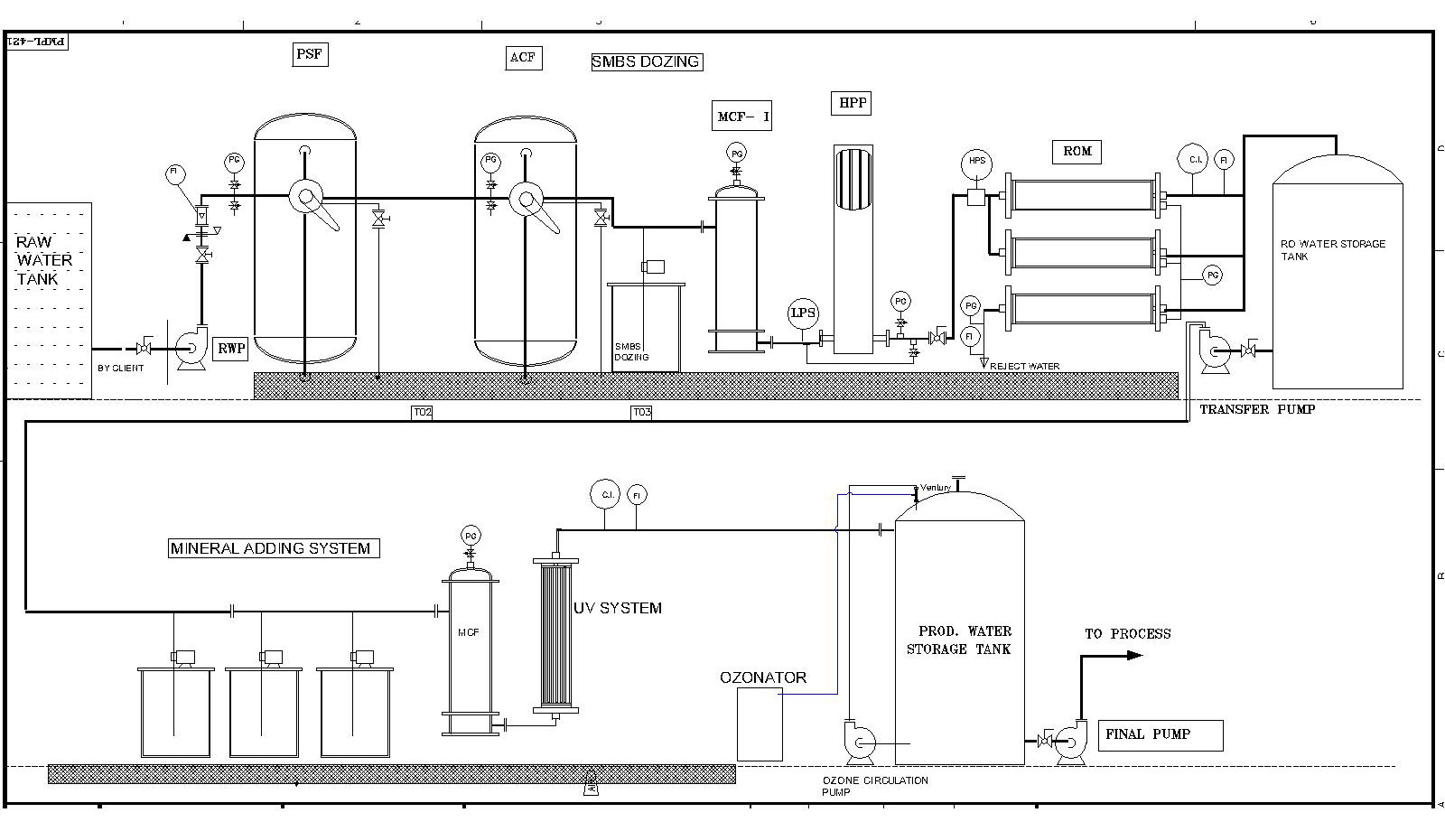 ro plant process flow diagram animation