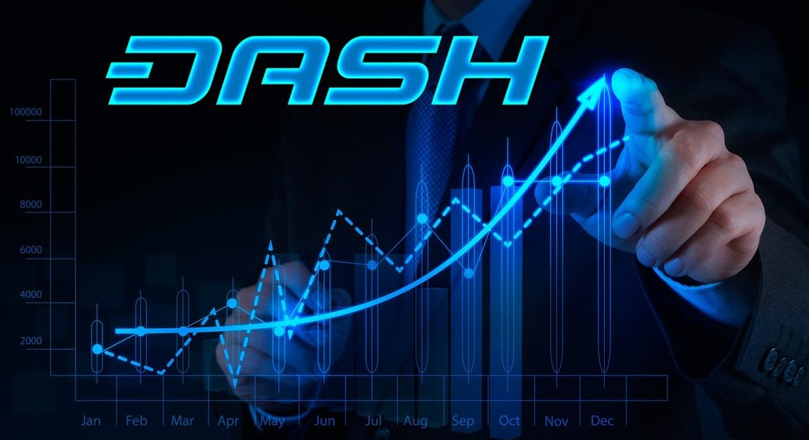 Technical Analysis - Crypto RoundUp - Dash Force News