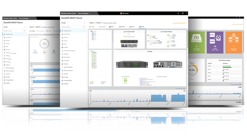 Dataon Must Visibility Monitoring And Management Tool