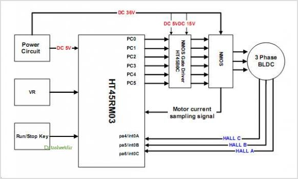 control wiring diagram of 3 phase motor