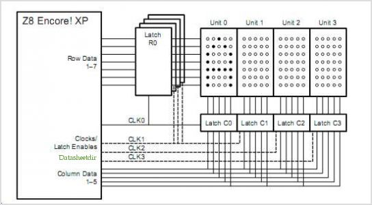 8x8 dotmatrix scrolling led display schematic