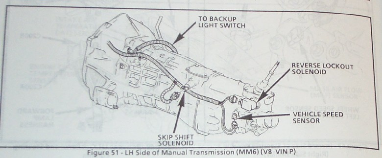 Ford Mustang GT 1996 to 2004 How to Install T-56 Manual Transmission