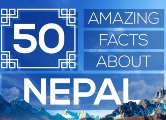 50 Facts Nepal Infographic