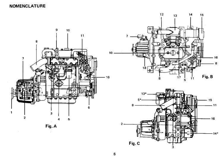 schema moteur kia carnival