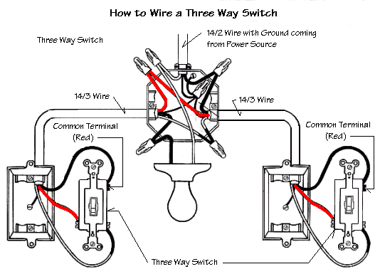 three way switch hookup