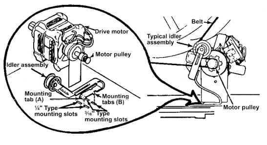 kenmore electric dryer wiring diagram kenmore series gas dryer
