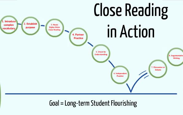 teaching-close-reading-ccss