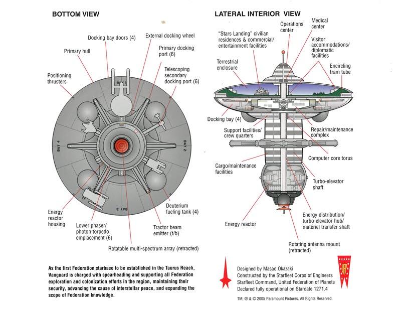 Star Trek Engineering Schematics Wiring Diagram