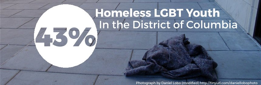 Homeless LGBT Youth in the District of Columbia