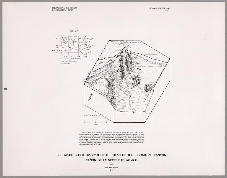 Schematic Block Diagram of the Head of the Rio Balsas Canyon, Canon
