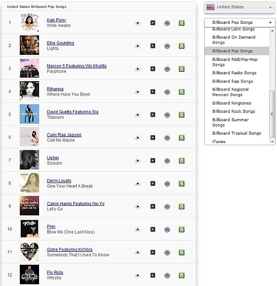 Hot Music Charts \u2013 Audio Previews, Watch Music Videos  Buy Popular