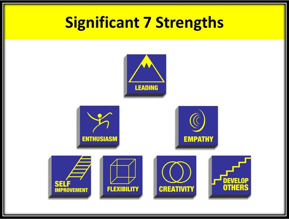 7 Significant Strengths Applied to Employee Engagement Strengths