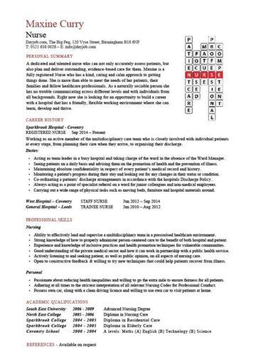 Nursing CV template, nurse resume, examples, sample, registered