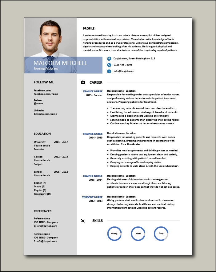 cv template pharmacy