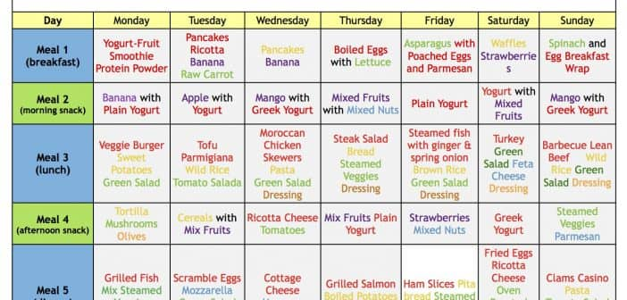 21 Day Fix Workout Days To Fitness - sample workout calendar