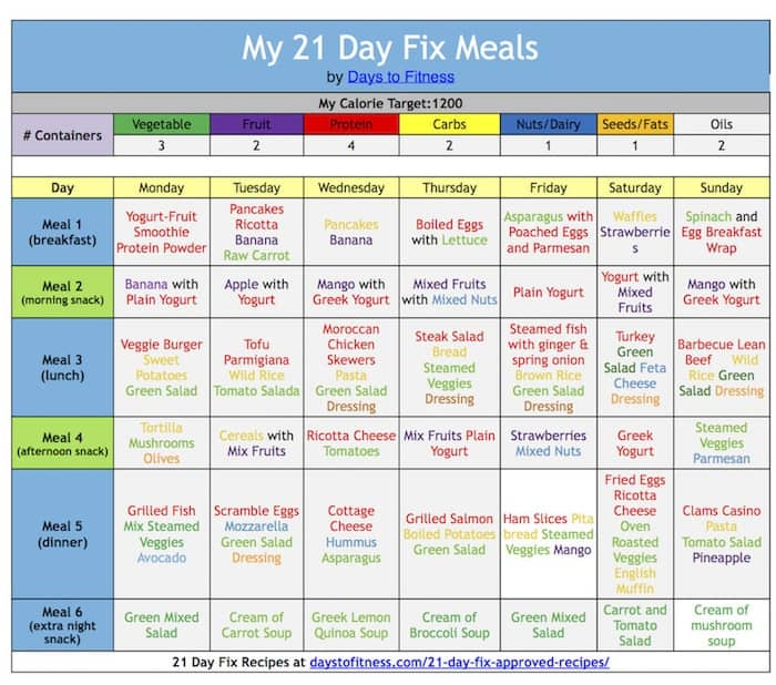 21 Day Fix Eating Plan Explained Days To Fitness - basic meal planner