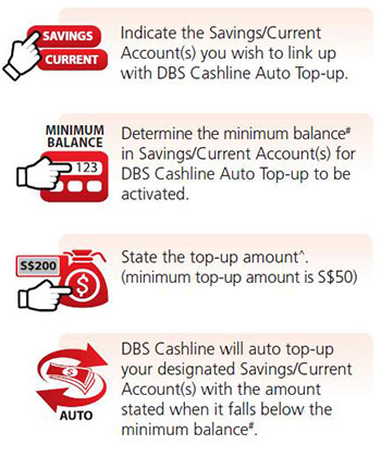 Cashline Auto Top-Up – Benefits - Financial Planning, Personal Finance | DBS Bank Singapore