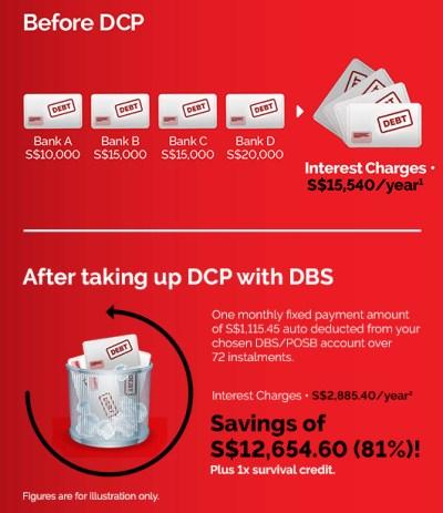 DBS Debt Consolidation Plan | DBS Singapore