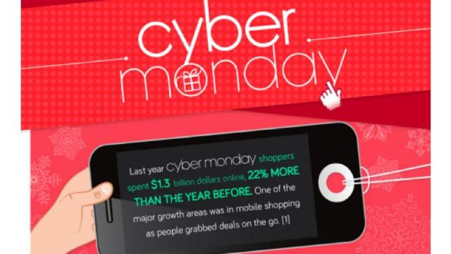 CyberMonday Sales To Last Longer This Year At Amazon, Walmart And Target