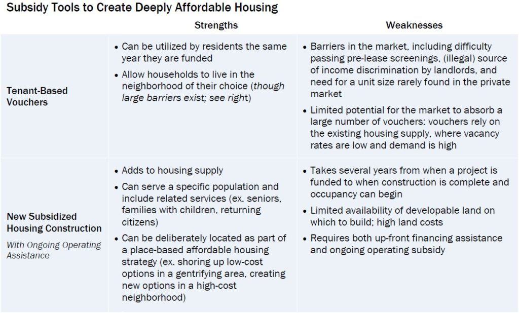 Building the Foundation A Blueprint for Creating Affordable Housing