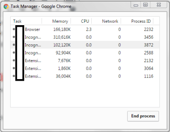 How to Find Tabs Consuming High CPU memory in Chrome