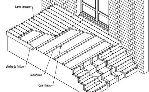 Guide de pose terrasse sur lambourde - Deck linea - Comment Poser Une Terrasse Bois
